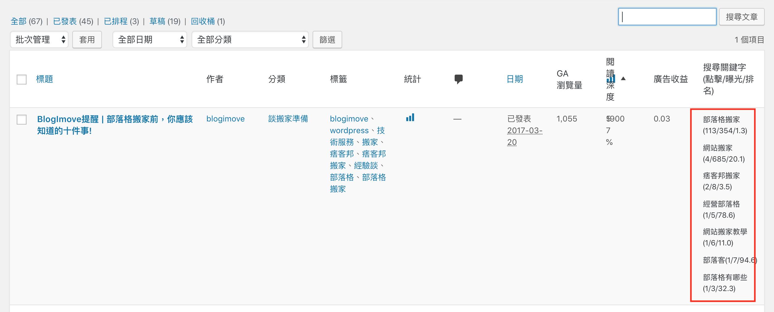 BLOGIMOVE外掛進階操作 | GOOGLE工具應用【一】不必學會操作search console,卻一眼就能瞭解文章關鍵字SEO搜尋排名的好工具