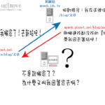 BlogImove提醒 | 部落格搬家前,你應該知道的十件事! @Blog-i-Move